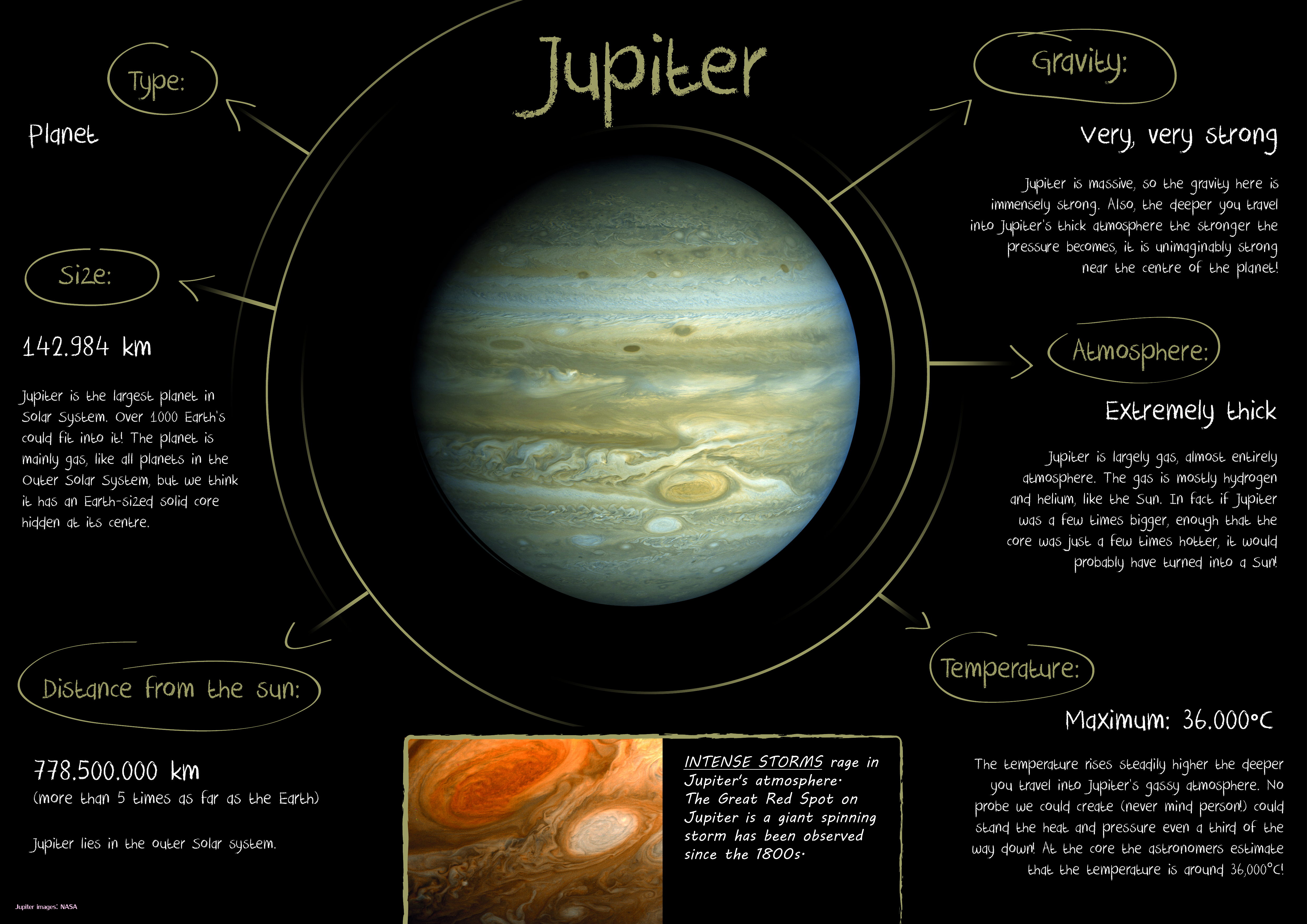 solar system facts - HD4961×3508