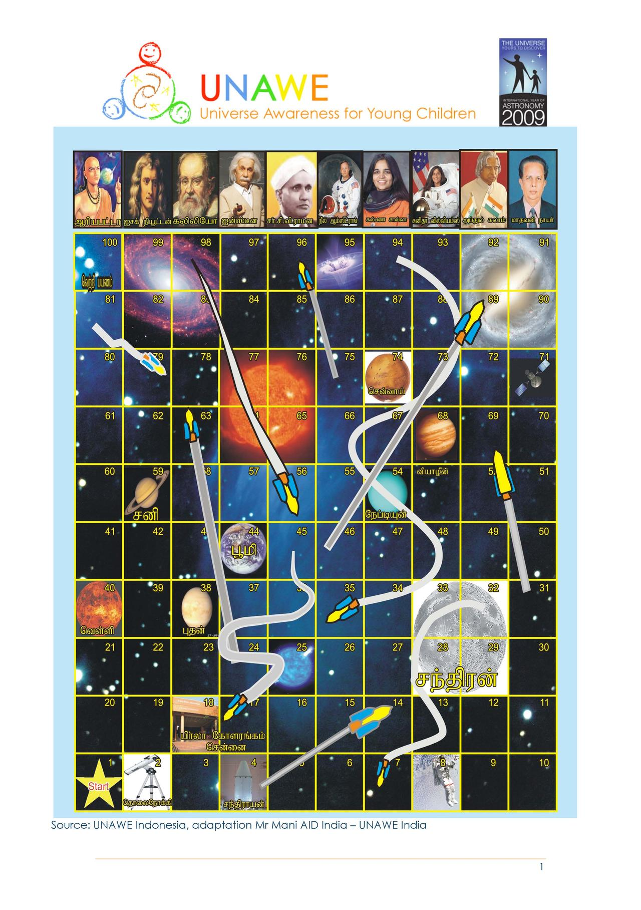 Unawe Astronomy Snakes And Ladders...