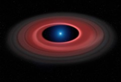 Zombie Stars and the Fate of the Solar System