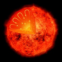 Inside of a Low-Mass Star